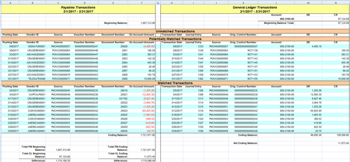 Gl Reconciliation Template Free Excel Bank Reconciliation – General Ledger Template