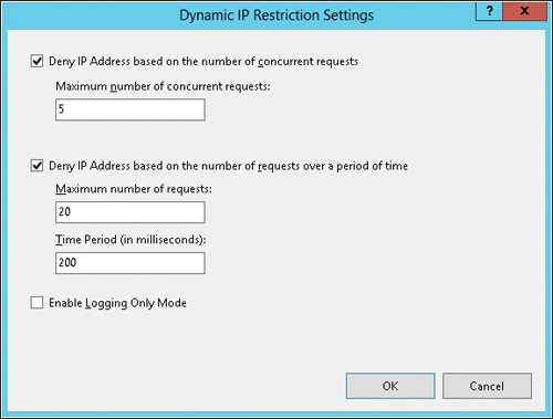 Configuring dynamic IP address filtering.