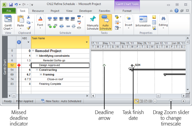 To hide summary tasks, in a task-oriented view like the Gantt Chart, choose Format→Show/Hide, and then turn off the Summary Tasks checkbox. Turn the checkbox back on when you want to see the summary tasks again (as shown here). To change the time periods in the timescale, you can drag the Zoom Slider in the status bar, right-click the timescale heading and choose Timescale on the shortcut menu, or, if the Timeline view is visible, drag the blue bar in the Timeline view (page 600)