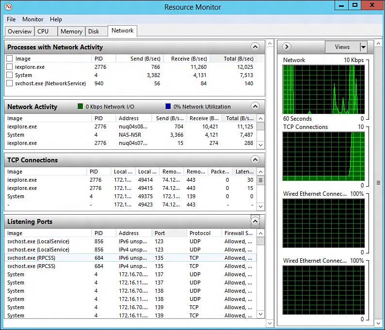 Windows Server 2012 : Performance Monitoring (part 8